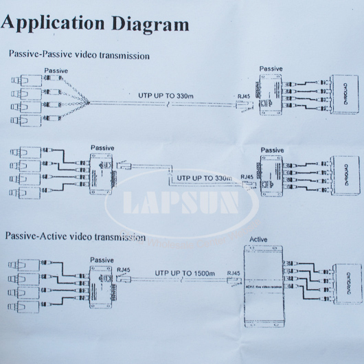 bnc to rj45 diagram coaxial to rj45 adapter  u2022 creativeand co 50Gold Cat5 Connector Wiring Diagram cat5 female connector wiring diagram