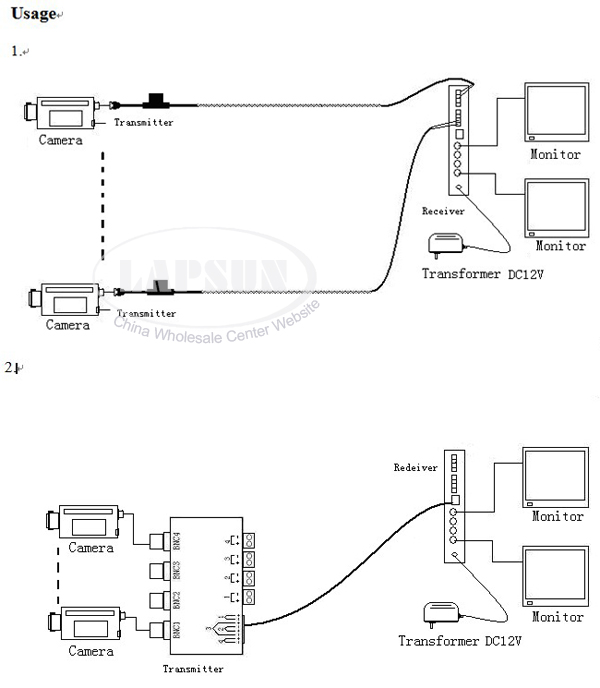 twisted pair transceiver wiring diagram twisted automotive description ls dv515c 6 twisted pair transceiver wiring diagram