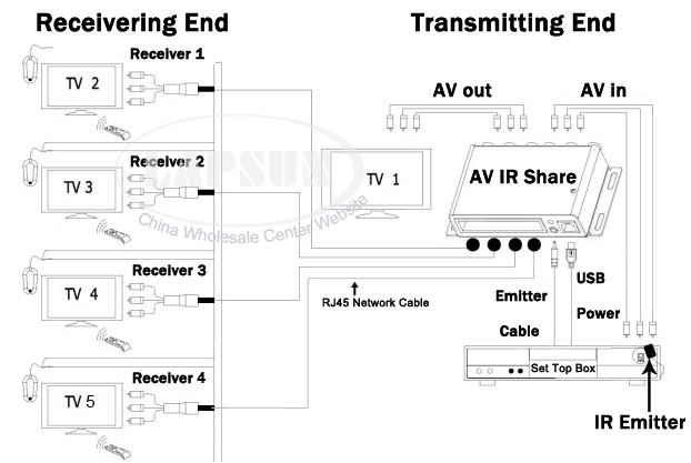 ir blaster wiring diagram  ir  free engine image for user